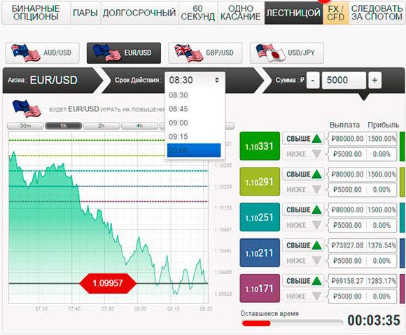 goption_trading