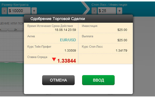 interactive - option_forex