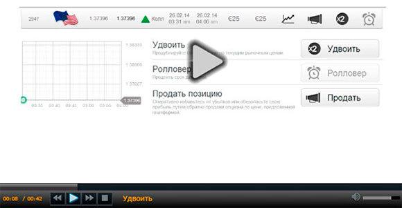 Bank capital бинарные опционы бинарные опционы рейтинг брокеров отзывы